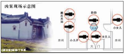 广东汕头一村7人被杀