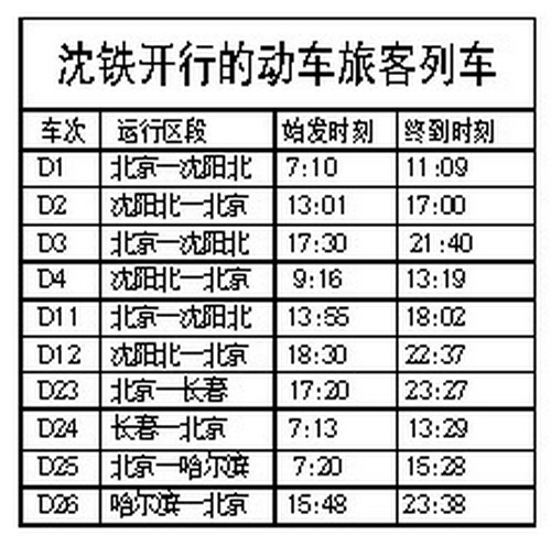 """长春至北京""""D列车""""18日首发(图文)"""