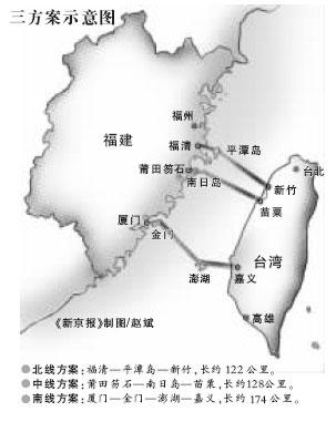 台湾海峡隧道工程线路初定3个方案(图)