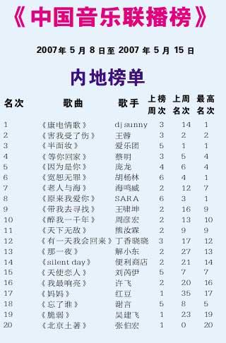 本报与腾讯网联合打造《中国音乐联播榜》(图)