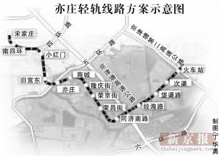 起点为地铁五号线宋家庄站,终点为亦庄新城规划区东边界的亦庄火车站.图片