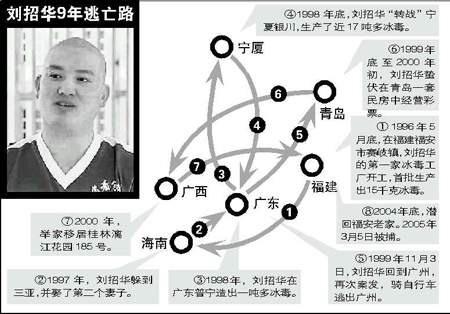 大毒枭刘招华今日受审曾当法警制造18吨毒品