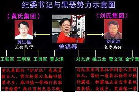湖南郴州第一贪护黑内幕:纵容手下抢枪抢人(图)