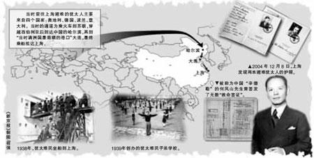 """4万犹太生命的""""上海方舟""""(组图)"""