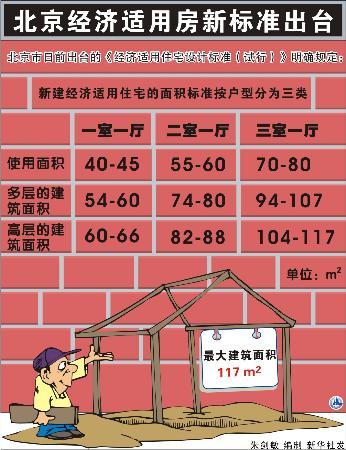 图文:图表:(国内要闻)北京经济适用房新标准出