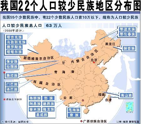 中国人口密度分布图_中国人口分布图