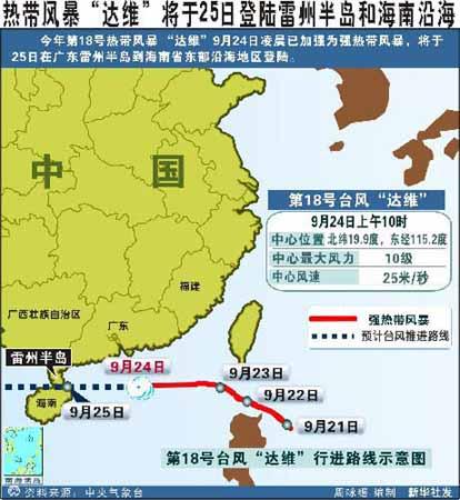 热带风暴达维升级为台风25日将登陆广东海南