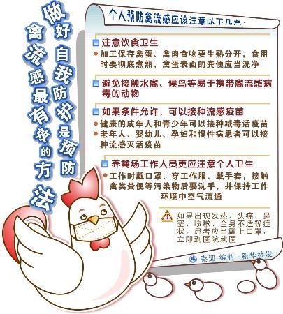 图表:做好自我防护是预防禽流感最有效的方法