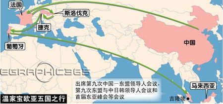 图文:温家宝出访欧亚五国行程