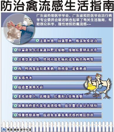 图表:防治禽流感生活指南