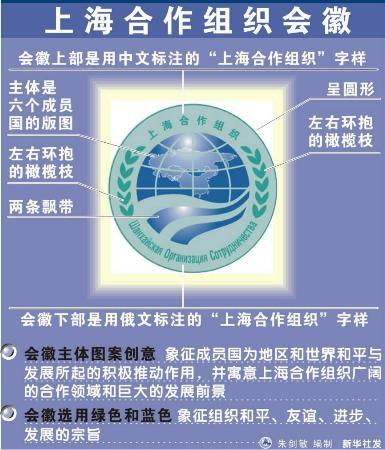图文:上海合作组织会徽