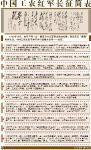 图文:中国工农红军长征简表