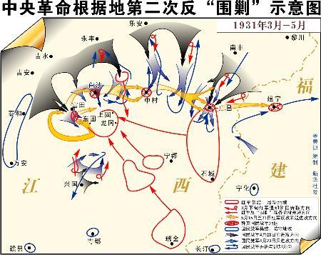 图文:中央革命根据地第二次反围剿示意图