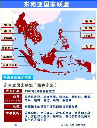 东南亚国家_图文:东南亚国家联盟