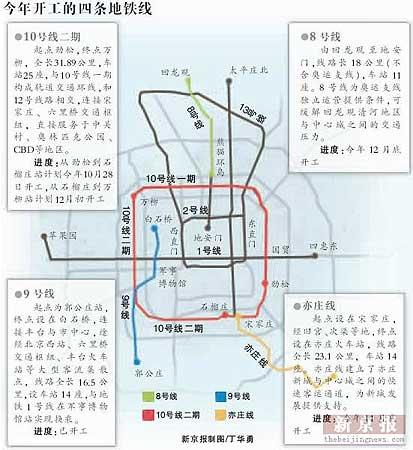 10号线二期和亦庄线这4条线路的开工日期已经确定,6号线和大兴线图片
