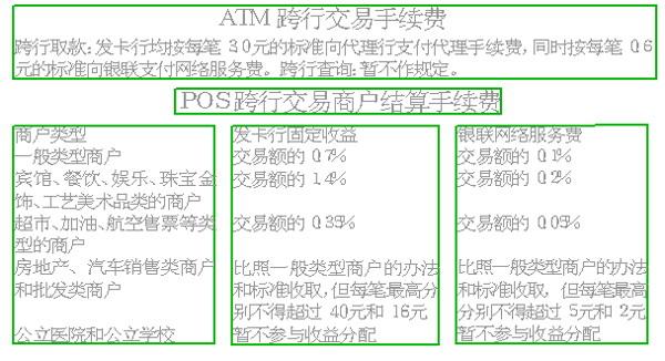 家庭收入分配图_收入证明图片_新的收入分配方案