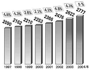 国民老公带回家漫画_2000国民平均收入