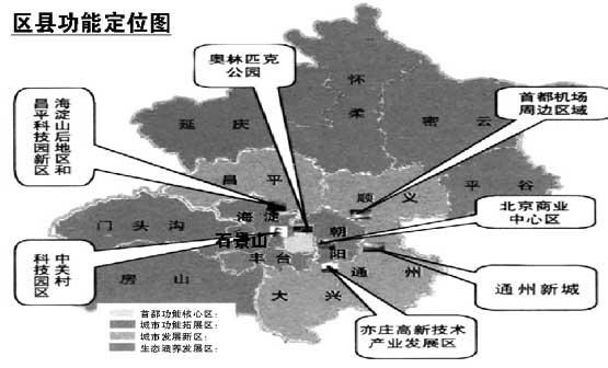 北京市发改委主任详细解读未来城市规划(图)