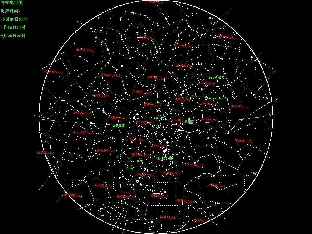 十二星座星空图壁纸天蝎