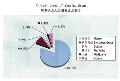 中国现有人口_中国现有人口数量
