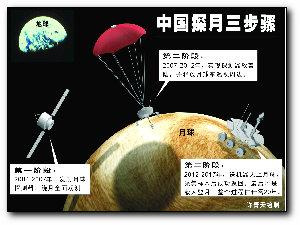 中国探月火箭投入生产明年底升空选型揭密(图)