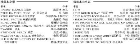 语法书排行榜_千瓜(小红书数据)8月第3周小红书排行榜