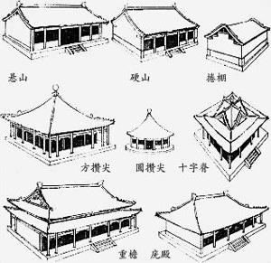 单斜坡屋顶装修效果图