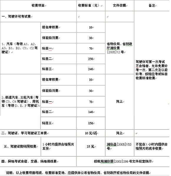【机动车驾驶证年检规定】
