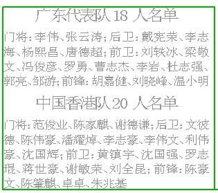 粤军立志重夺奖杯(图)