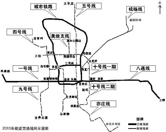 北京两会聚焦:中心城公交出行达四成