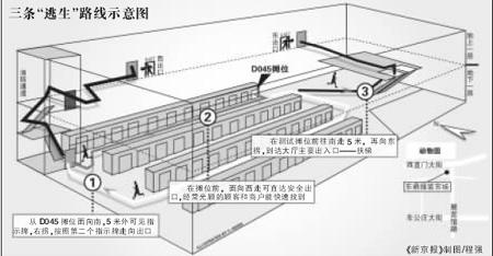 北京地下商场存在消防隐患垃圾堆阻断逃生路
