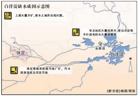 河北10年投资80亿治理白洋淀生态问题