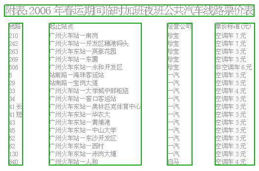 广州春运加开17条临时夜班车(图)