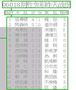 06018期胜负彩昨天战报(图)