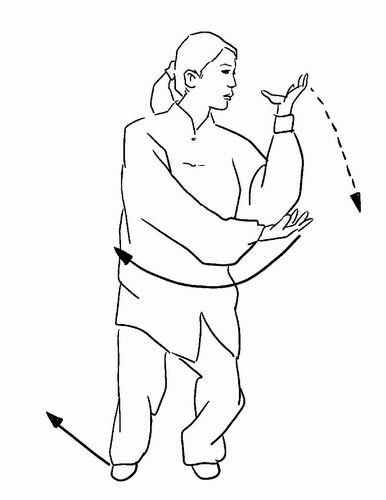 五禽戏练习方法之八