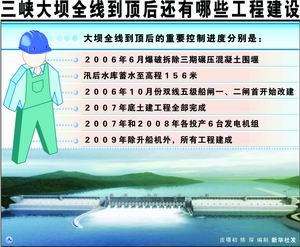 两大网络十万仪器监护三峡大坝