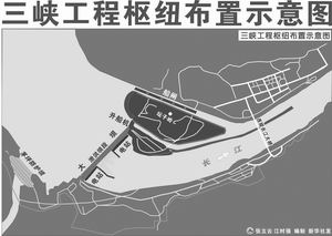 世界第一坝三峡大坝耗时9年筑成