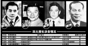 70年代香港贪污蔚然成风