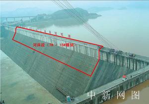 资料图片:三峡三期围堰即将爆破拆除