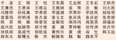 辽宁党代会闭幕李克强当选省委书记(组图)
