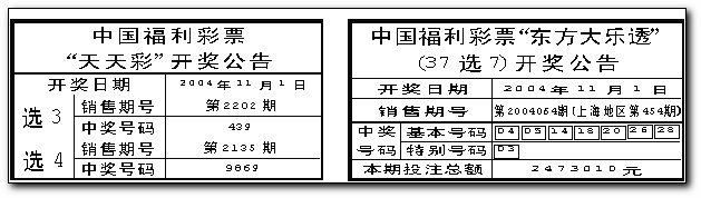 """中国福利彩票""""天天彩""""开奖公告(图)"""