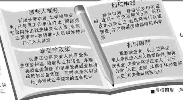 大中专毕业生待业可申领失业证(图)