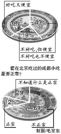 """北京难觅正宗""""成都小吃"""""""