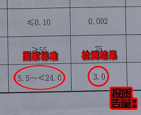 青岛锅炉检测报告