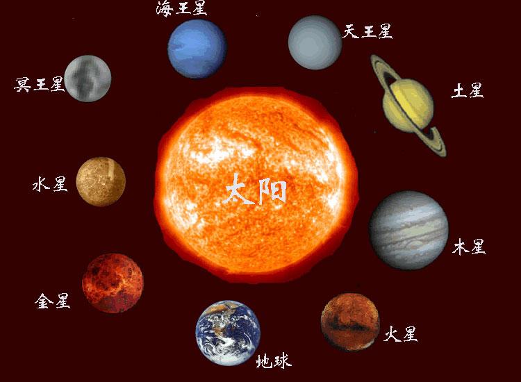 太阳系九大行星示意图图片