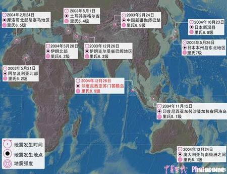 近两年全球发生的强烈地震一览(图表)