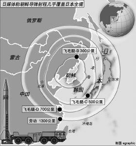 美称朝鲜随时可能恢复射程直达美国的导弹试验