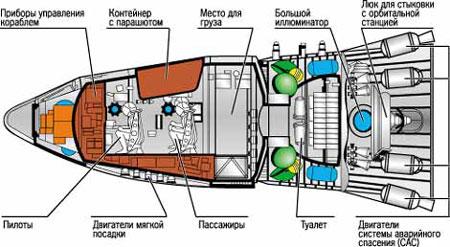 """设计部主任伊戈尔·哈米茨,向记者现场介绍了新型航天飞船""""大帆船""""的"""