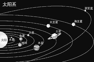 冥王星 降级 太阳系 剩 八大行星