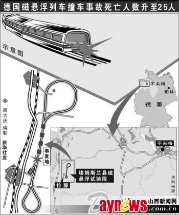 德国磁悬浮列车相撞(图)